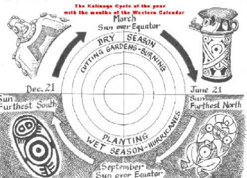 Kalinago cycle of the year. Courtesy www.lennoxhonychurch.com