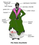 culture-traditional-wear-wob-dwiyet